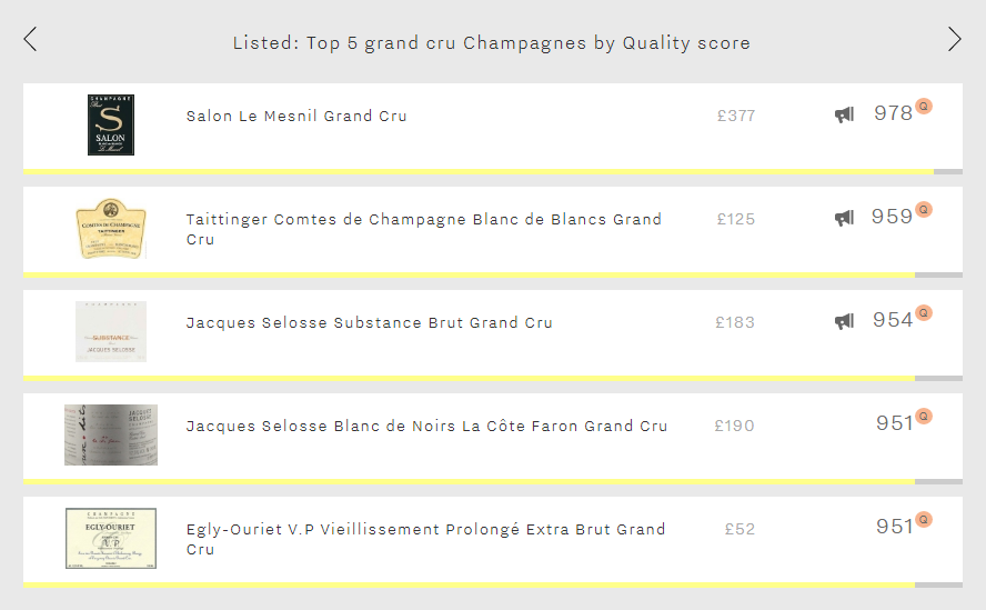 Top 5 GC Champagnes by Quality image