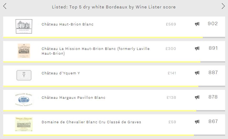Top 5 Bordeaux whites image_26_10_17